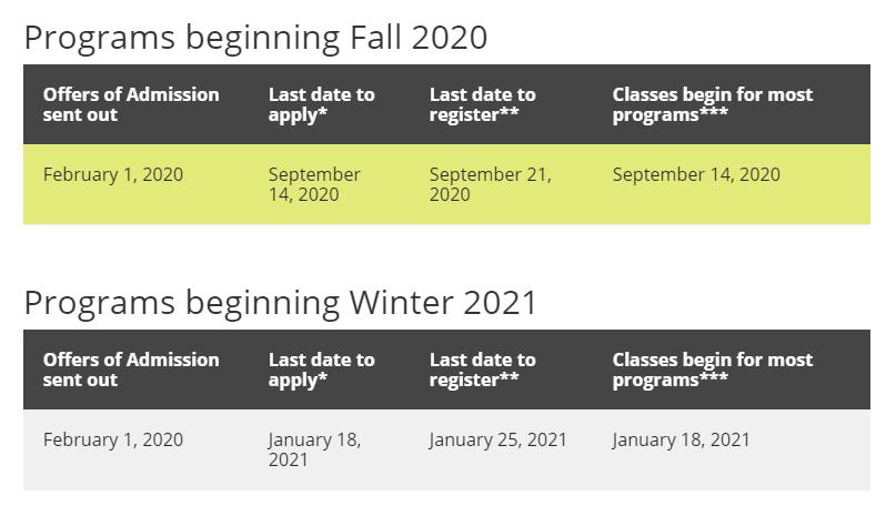 开课时间2020