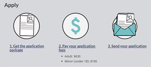 加拿大入籍申请流程