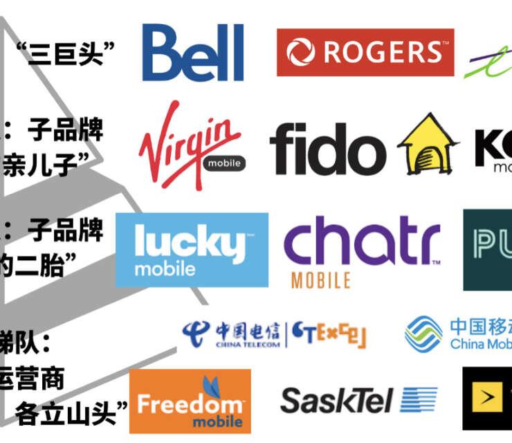 【留学】加拿大最便宜电话卡大比拼